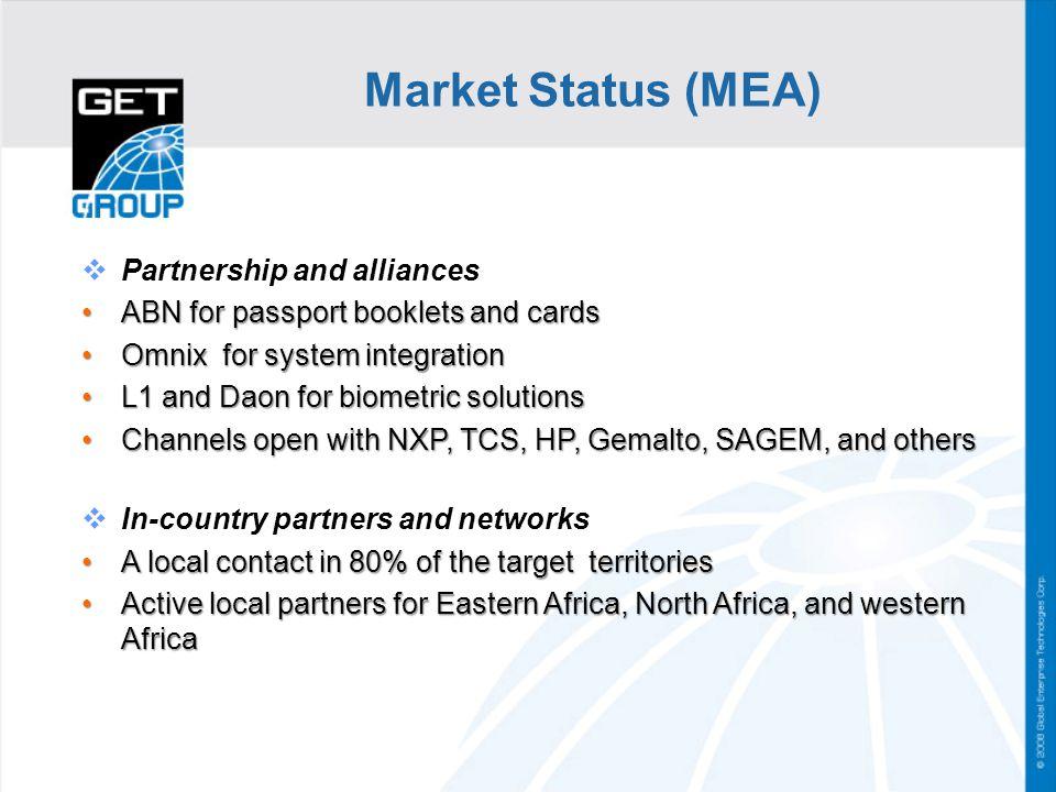 Market Status (MEA) Partnership and alliances