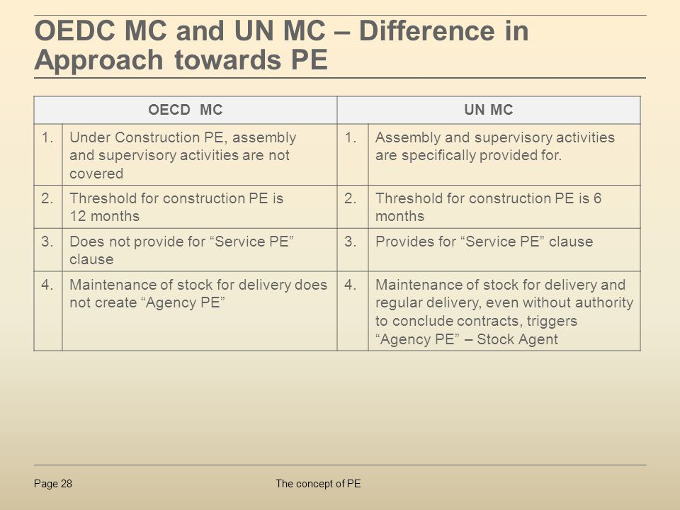 OEDC MC and UN MC – Difference in Approach towards PE