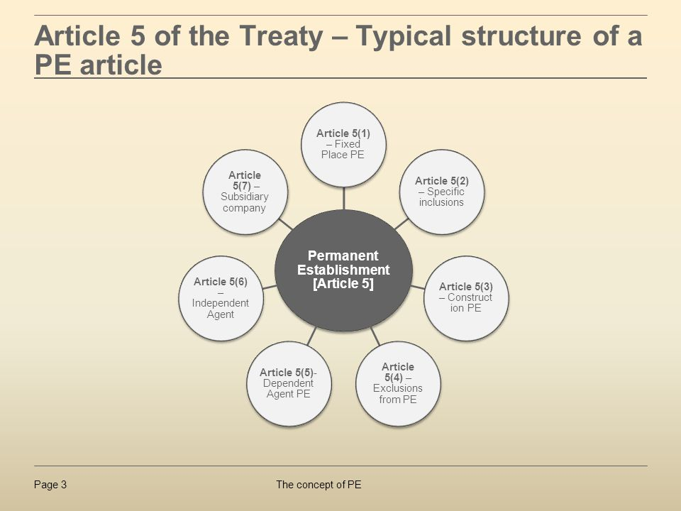 Article 5 of the Treaty – Typical structure of a PE article