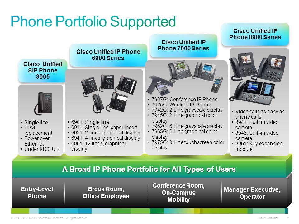 Phone Portfolio Supported