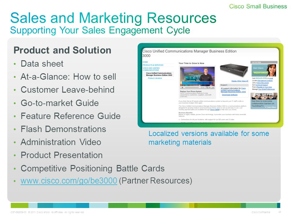 Sales and Marketing Resources Supporting Your Sales Engagement Cycle
