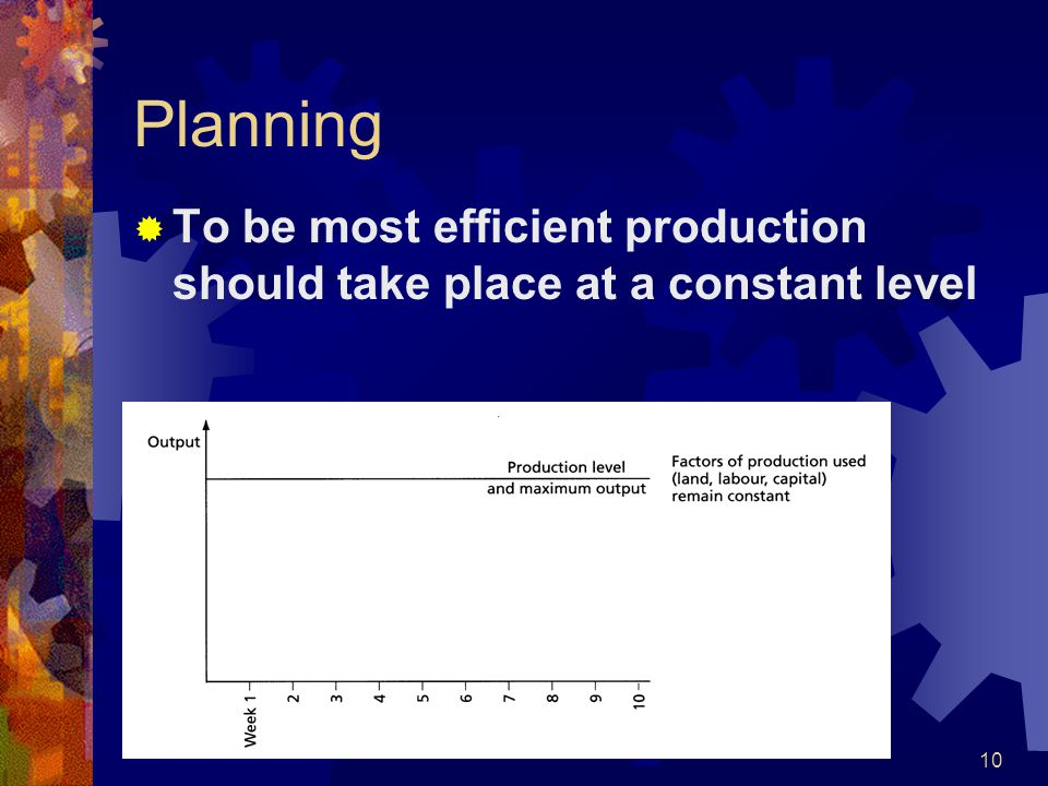 Planning To be most efficient production should take place at a constant level