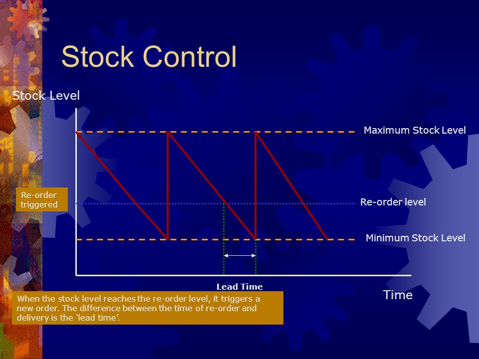 Stock Control Stock Level Time The Traditional Stock Control Model