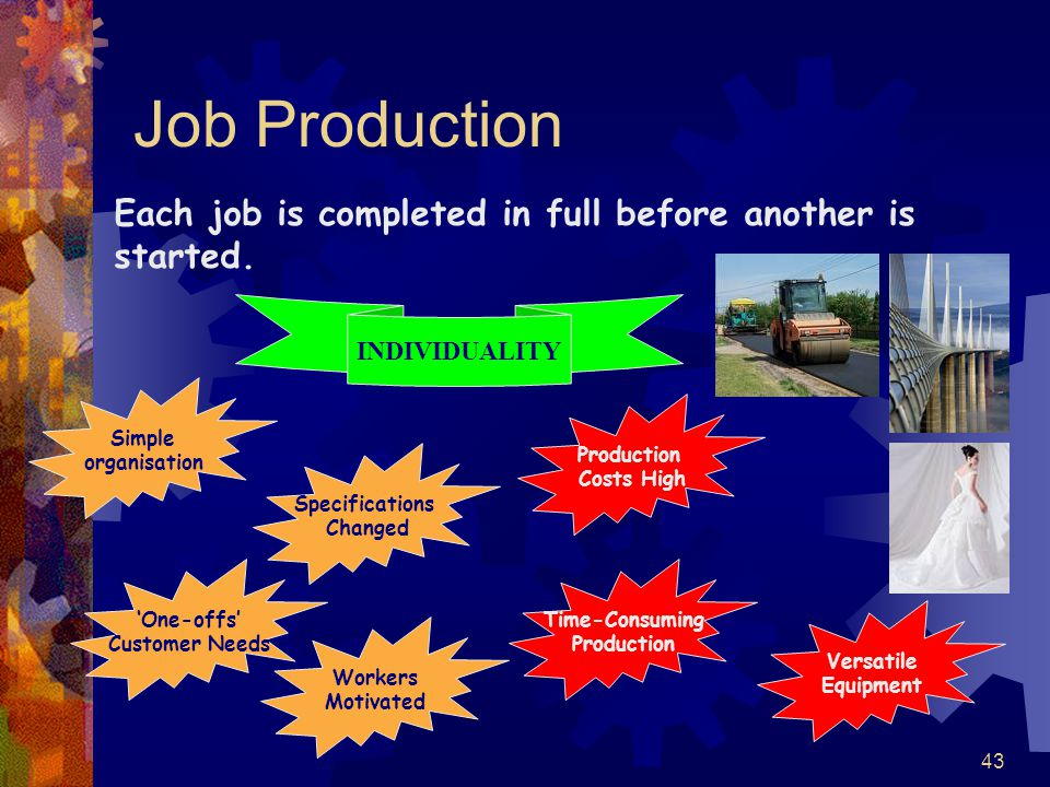 Job Production Each job is completed in full before another is started. INDIVIDUALITY. Simple. organisation.