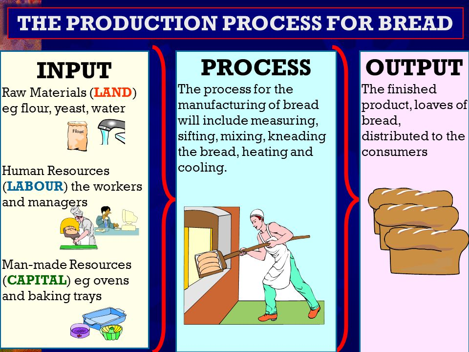 THE PRODUCTION PROCESS FOR BREAD