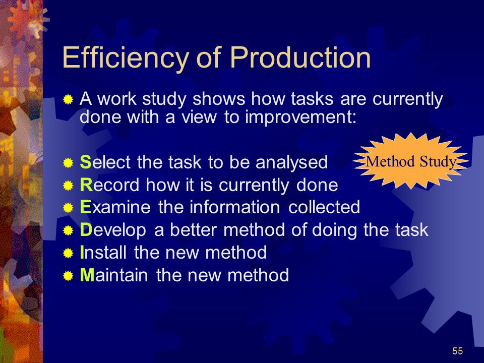 Efficiency of Production