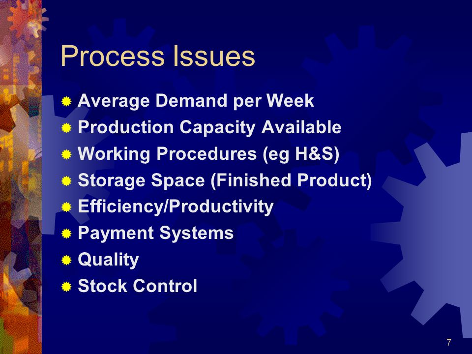 Process Issues Average Demand per Week Production Capacity Available
