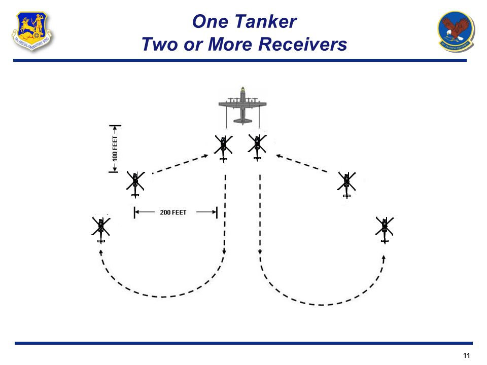 One Tanker Two or More Receivers