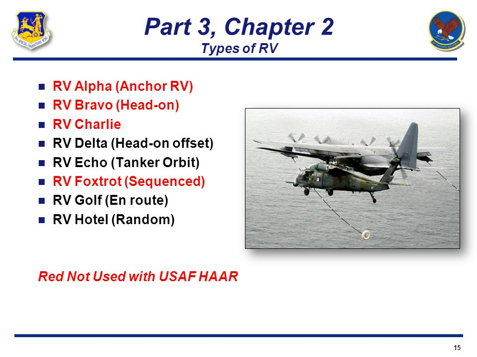 Part 3, Chapter 2 Types of RV