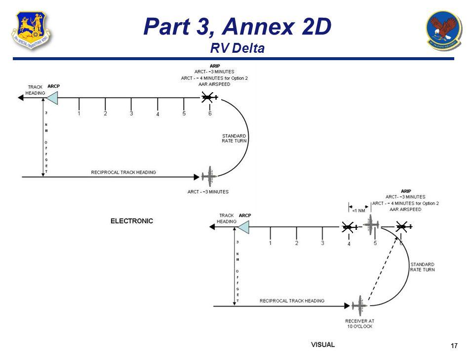 Part 3, Annex 2D RV Delta