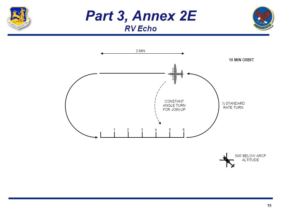 CONSTANT ANGLE TURN FOR JOIN-UP