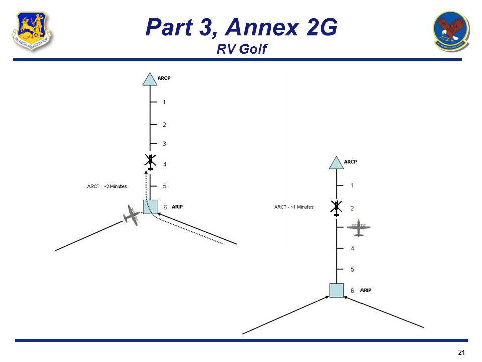Part 3, Annex 2G RV Golf