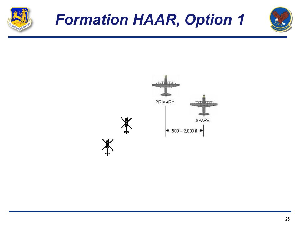Formation HAAR, Option 1