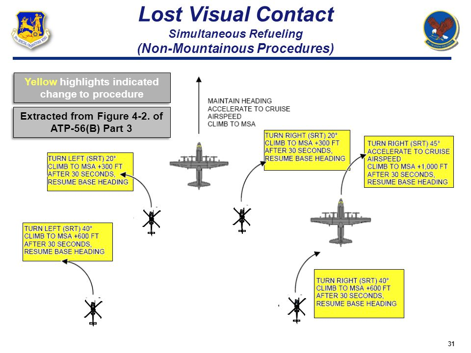 Lost Visual Contact Simultaneous Refueling (Non-Mountainous Procedures)
