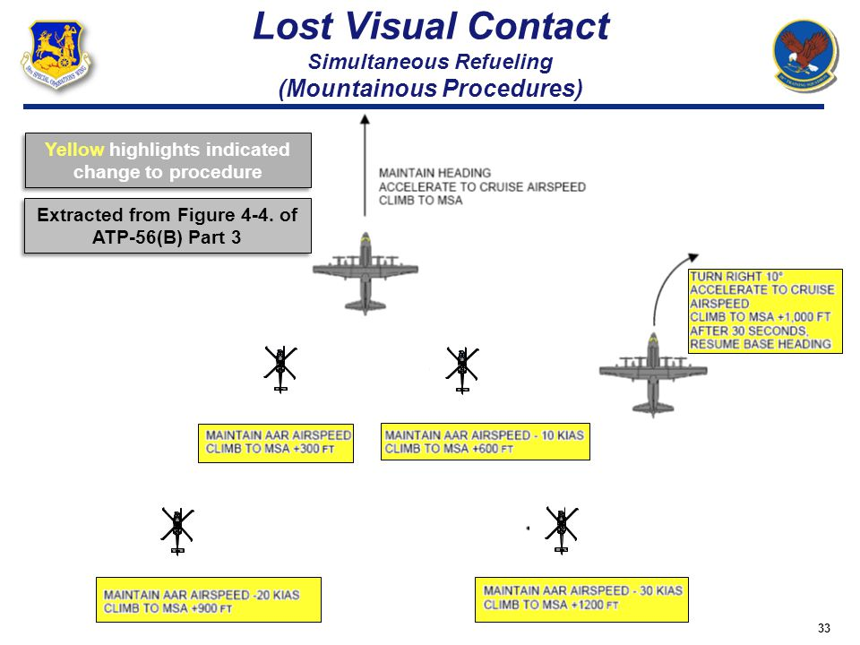 Lost Visual Contact Simultaneous Refueling (Mountainous Procedures)