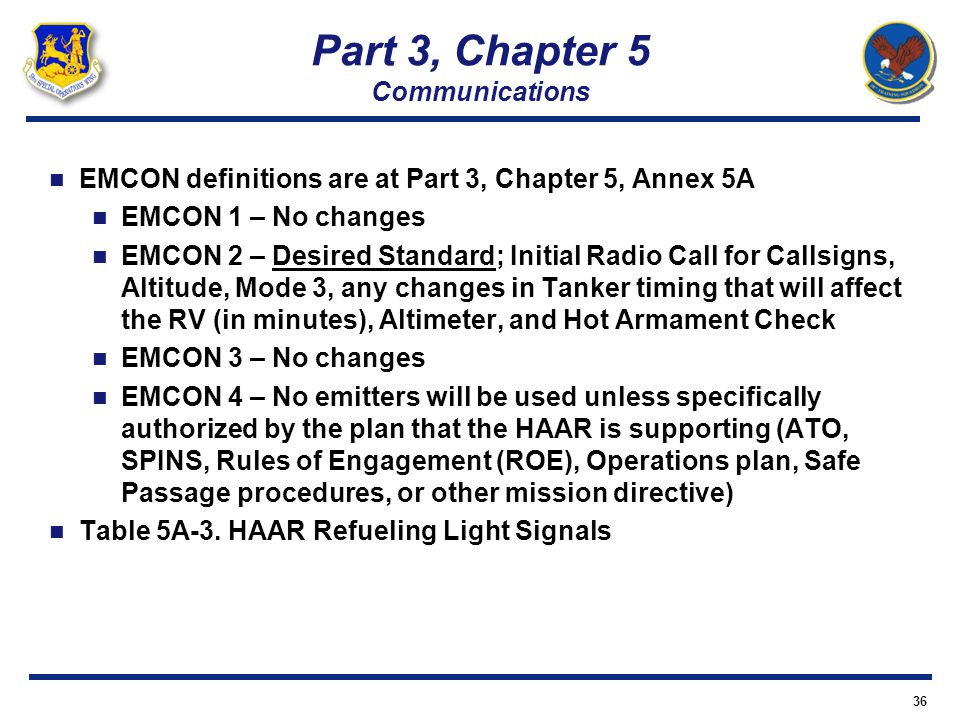 Part 3, Chapter 5 Communications