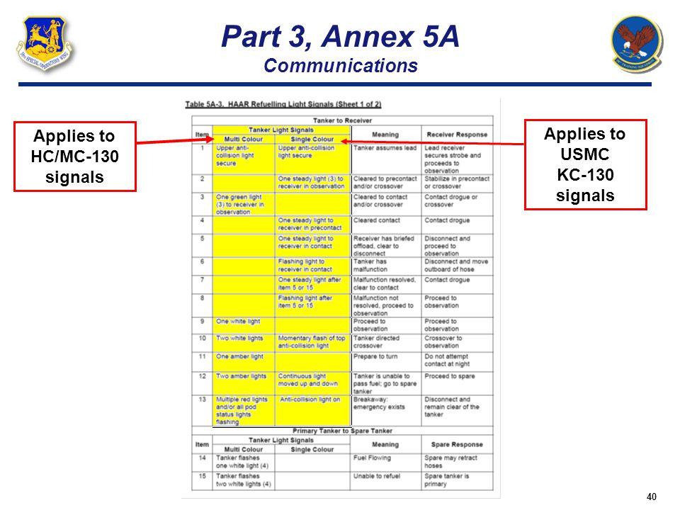 Part 3, Annex 5A Communications