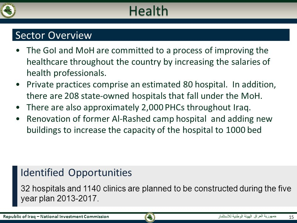 Health Sector Overview Identified Opportunities