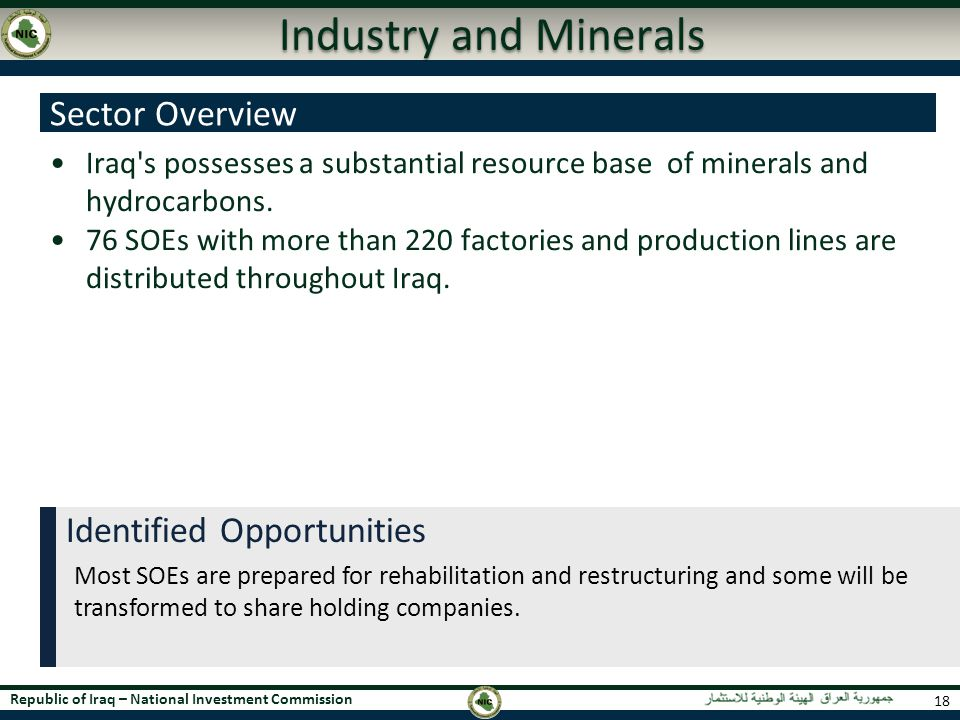 Industry and Minerals Sector Overview Identified Opportunities
