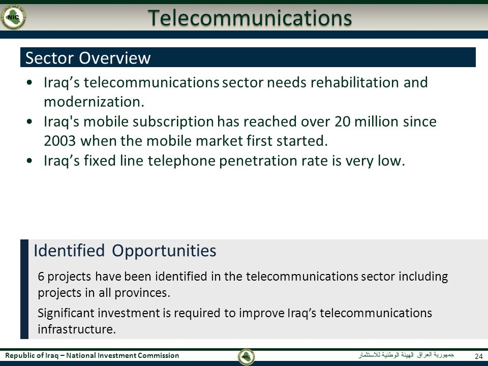 Telecommunications Sector Overview Identified Opportunities