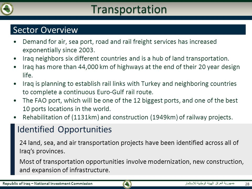 Transportation Sector Overview Identified Opportunities