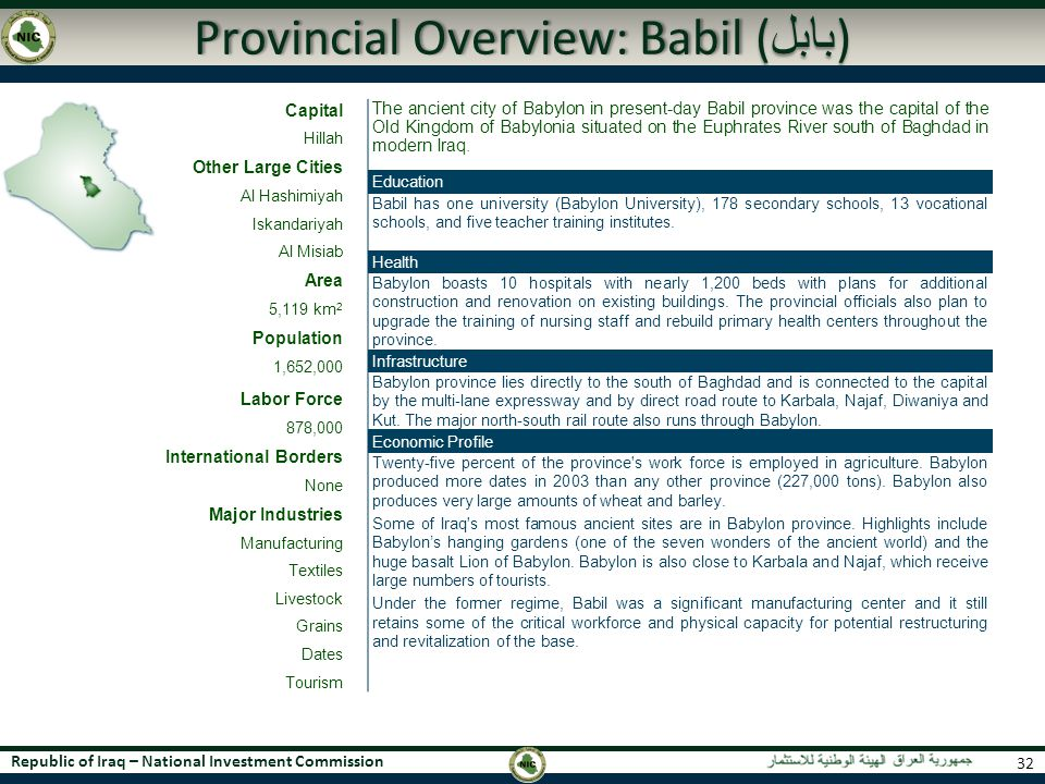 Provincial Overview: Babil (بابل)