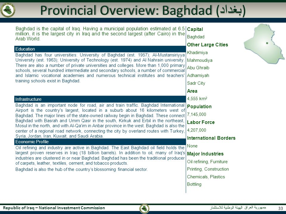 Provincial Overview: Baghdad (بغداد)