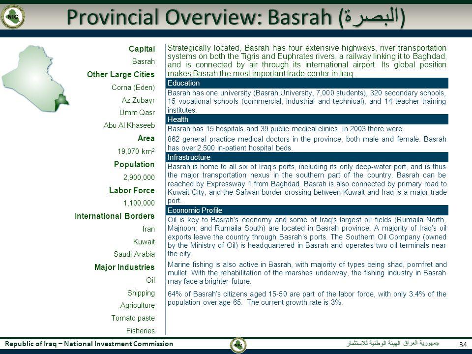 Provincial Overview: Basrah (البصرة)