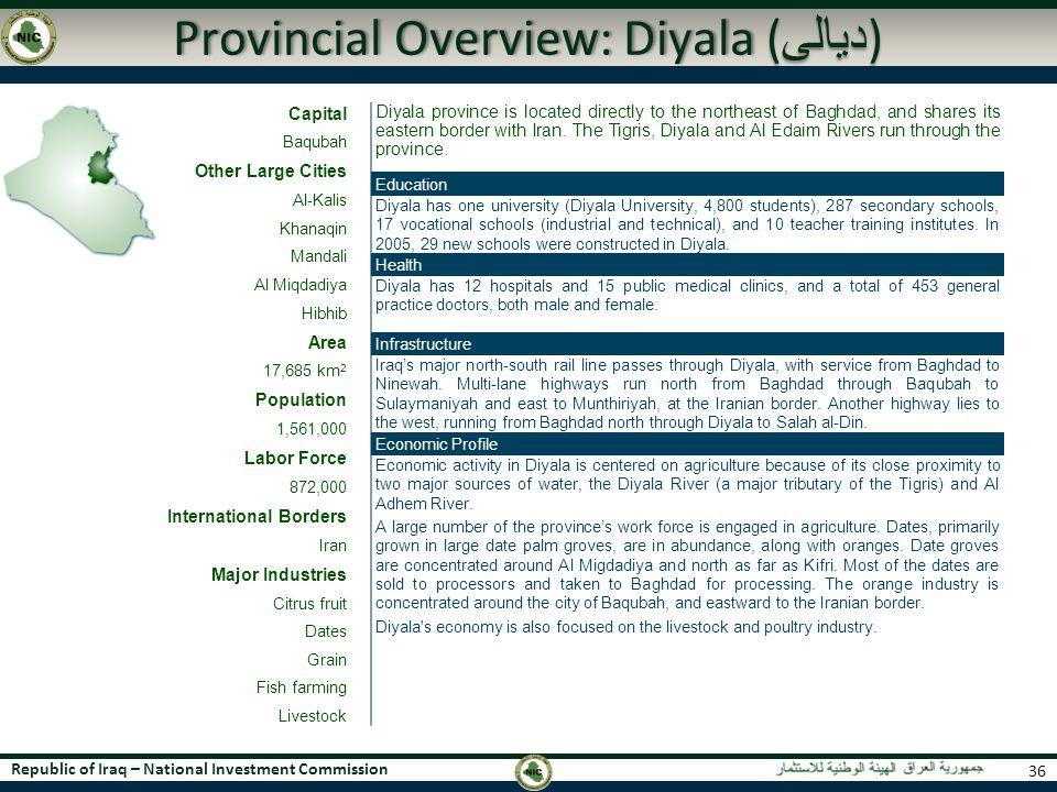 Provincial Overview: Diyala (ديالى)