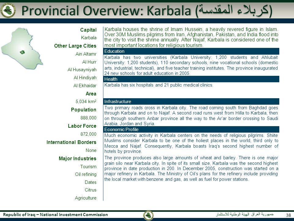 Provincial Overview: Karbala (كربلاء المقدسة)