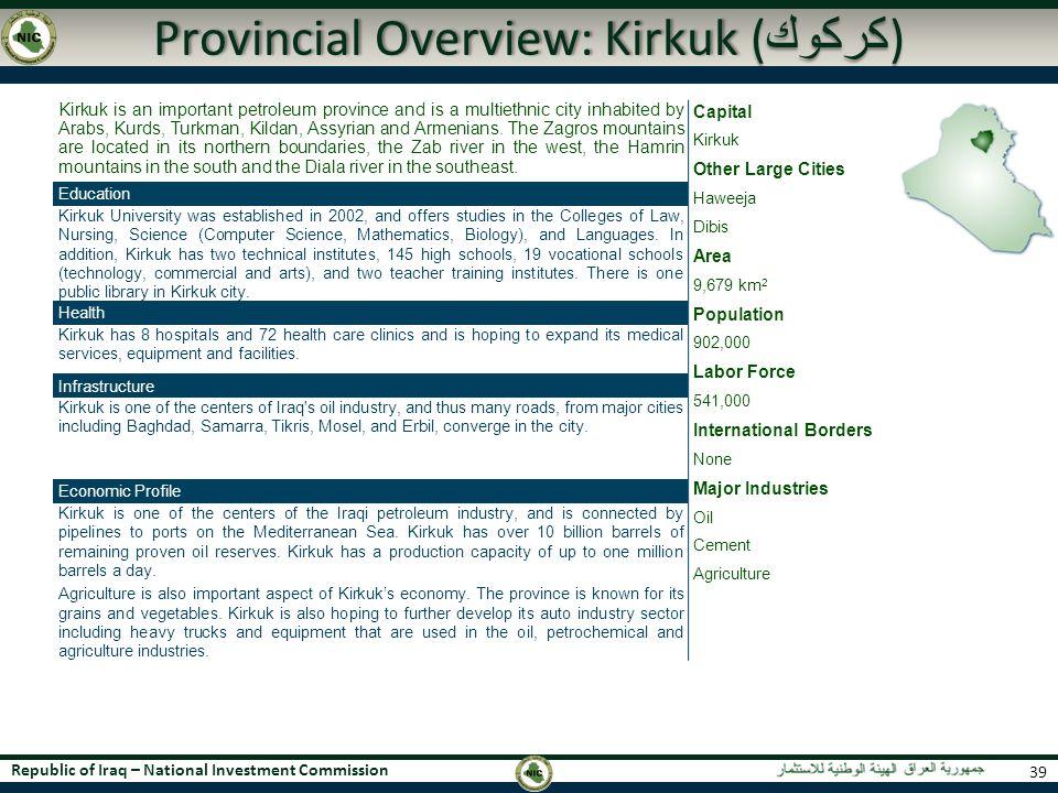 Provincial Overview: Kirkuk (كركوك)