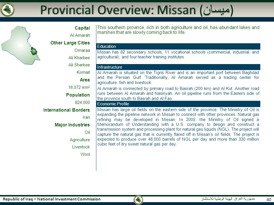 Provincial Overview: Missan (ميسان)
