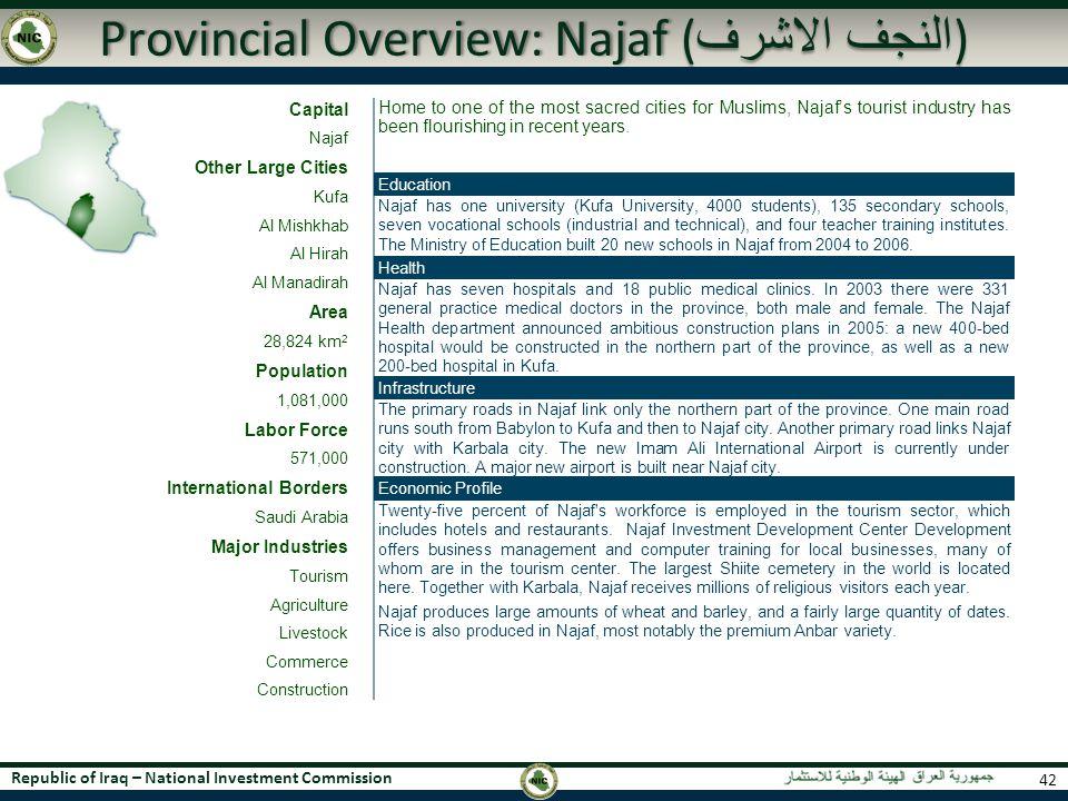 Provincial Overview: Najaf (النجف الاشرف)