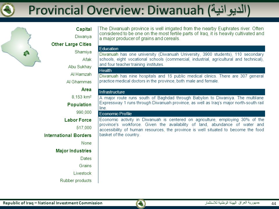 Provincial Overview: Diwanuah (الديوانية)