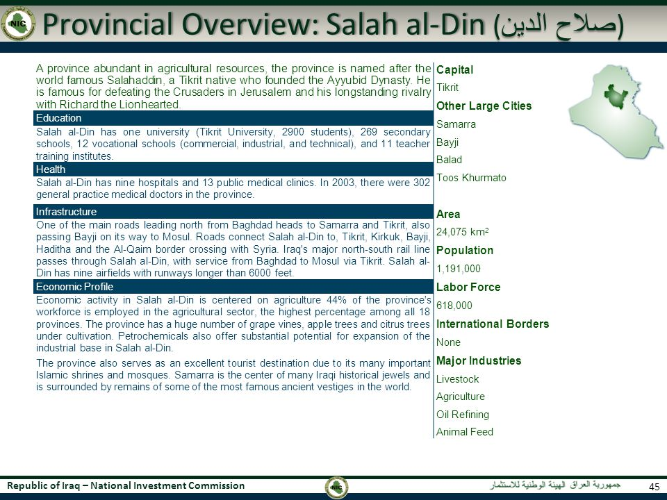 Provincial Overview: Salah al-Din (صلاح الدين)