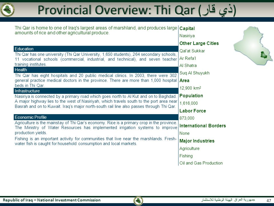Provincial Overview: Thi Qar (ذي قار)