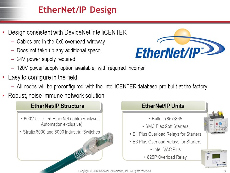 EtherNet%2FIP+Structure medium voltage centerline mccs with ethernet ip intellicenter e3 plus relay wiring diagram at edmiracle.co