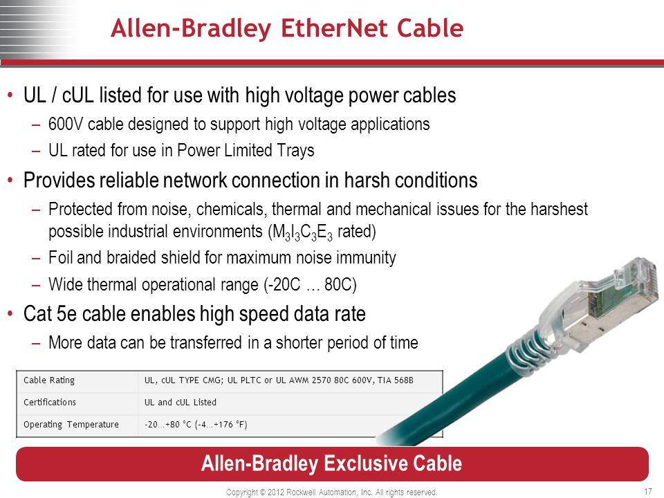 Allen-Bradley EtherNet Cable