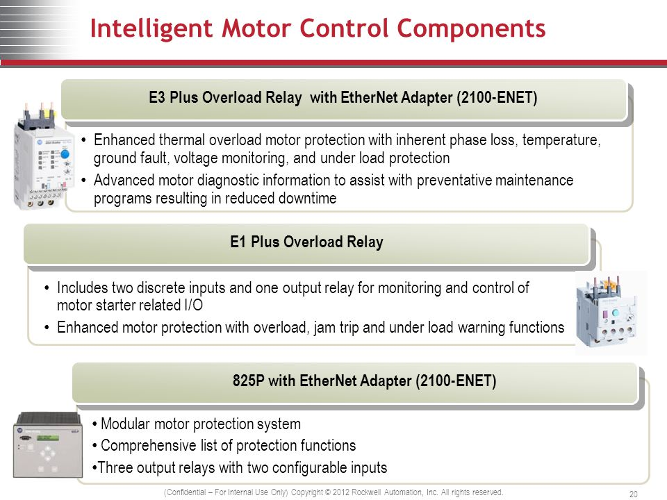Intelligent+Motor+Control+Components medium voltage centerline mccs with ethernet ip intellicenter e3 plus relay wiring diagram at edmiracle.co