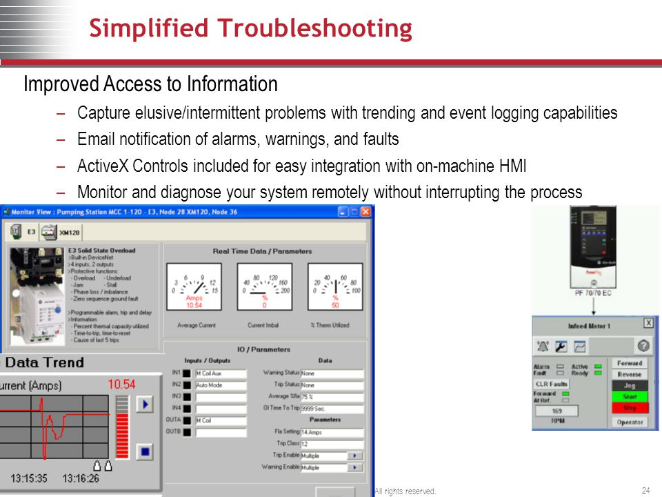 Simplified Troubleshooting