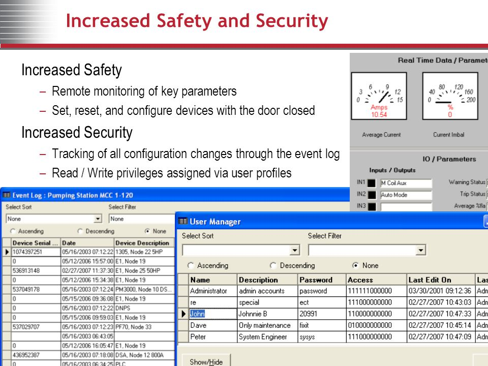 Increased Safety and Security