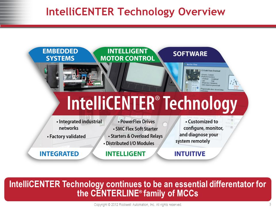 IntelliCENTER Technology Overview