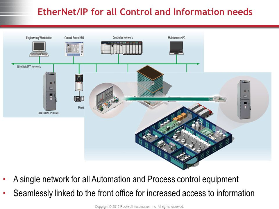 EtherNet/IP for all Control and Information needs