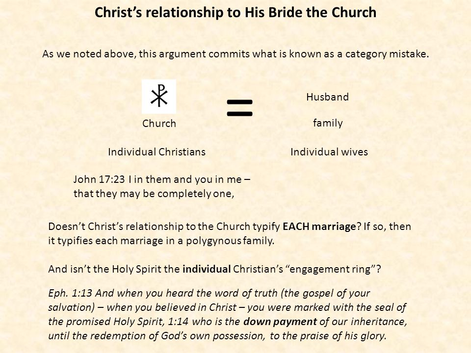 Christ's relationship to His Bride the Church