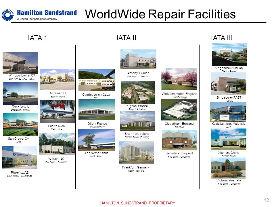 WorldWide Repair Facilities