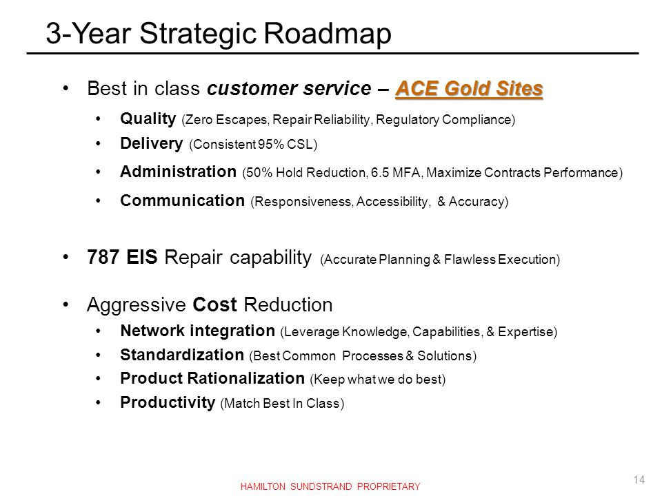 3-Year Strategic Roadmap