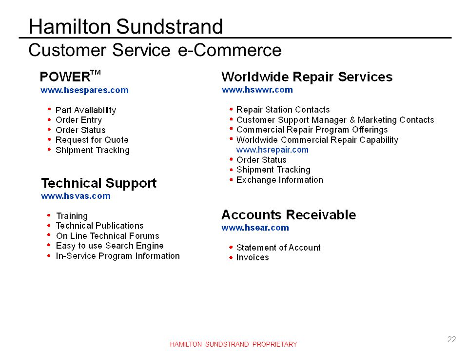 Hamilton Sundstrand Customer Service e-Commerce