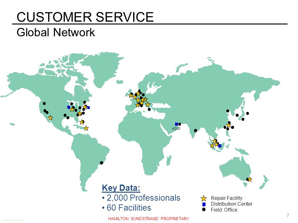 CUSTOMER SERVICE Global Network
