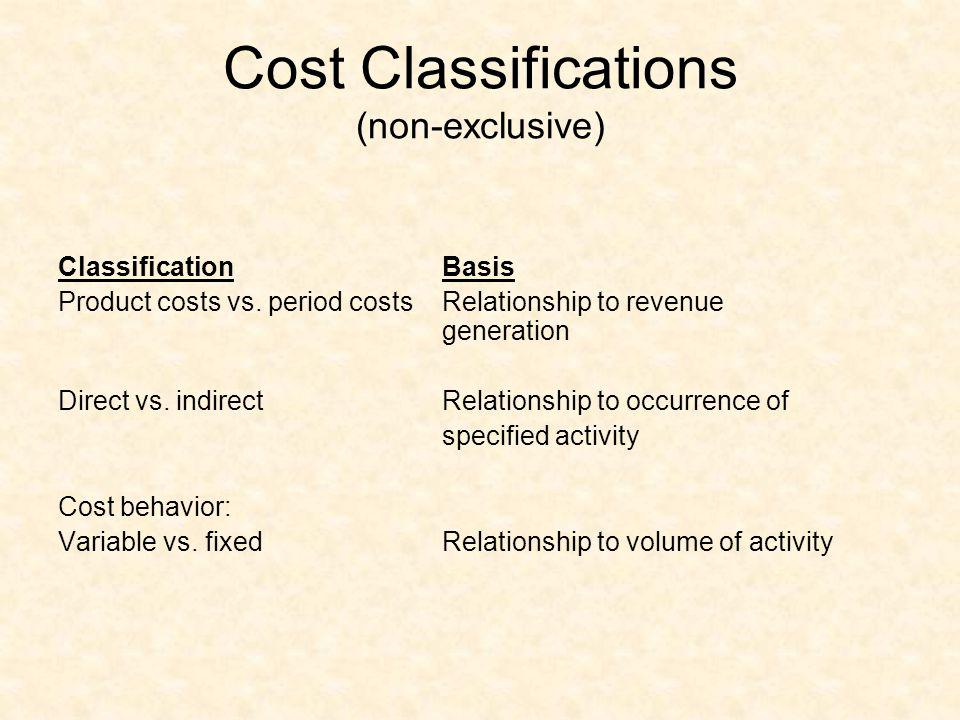 Cost Classifications (non-exclusive)
