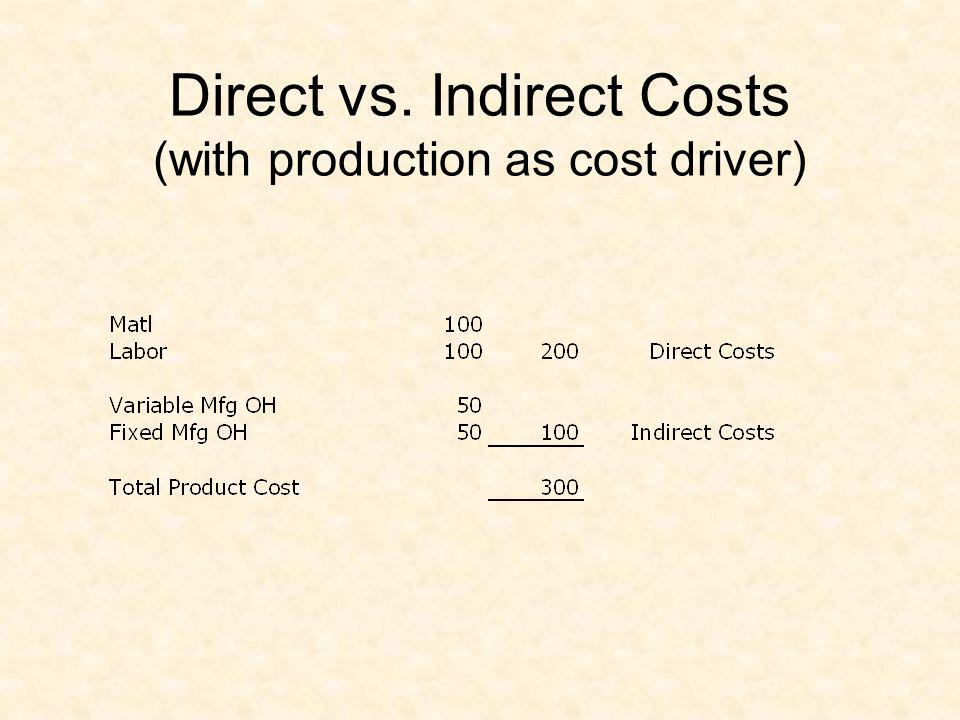 Direct vs. Indirect Costs (with production as cost driver)